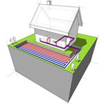 Soorten verwarmingsketel: warmtepomp