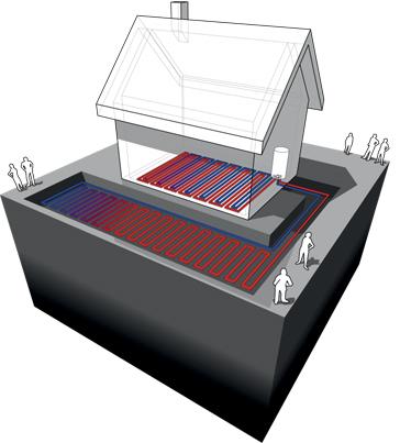 Warmtepomp grond-water