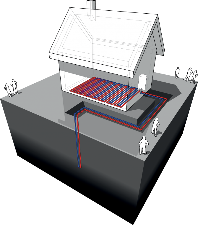 Warmtepomp water-water